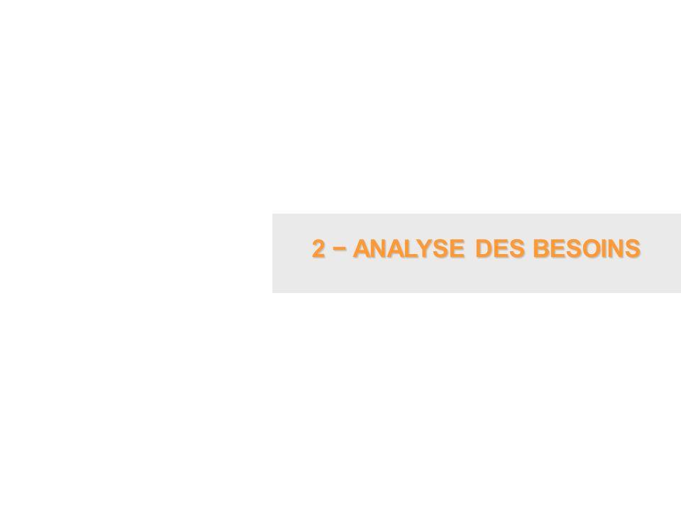 2 − ANALYSE DES BESOINS