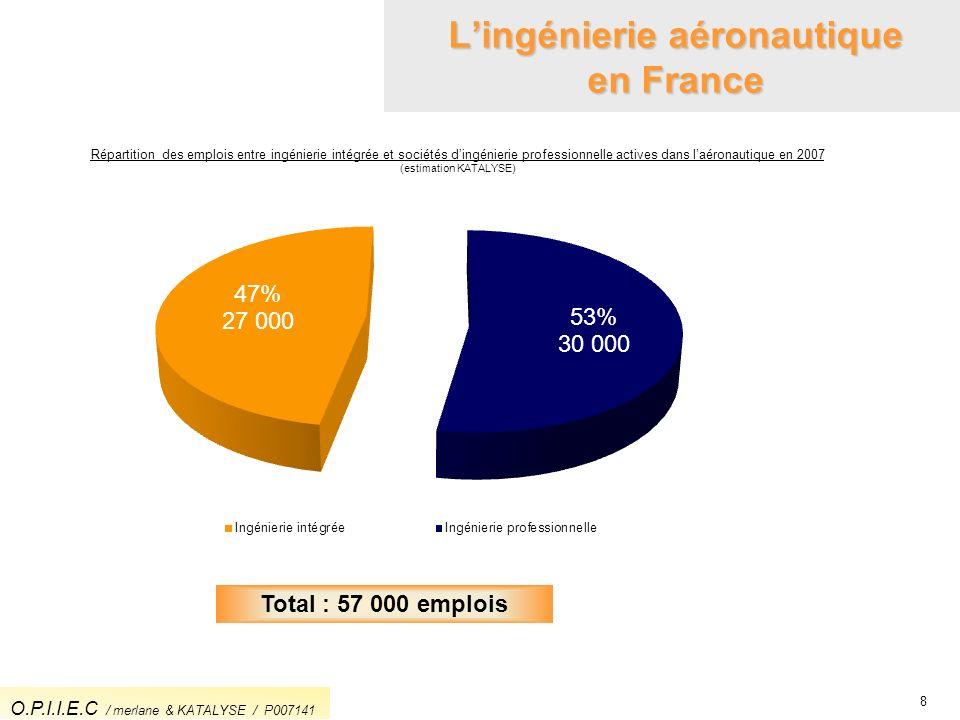 L'ingénierie aéronautique en France
