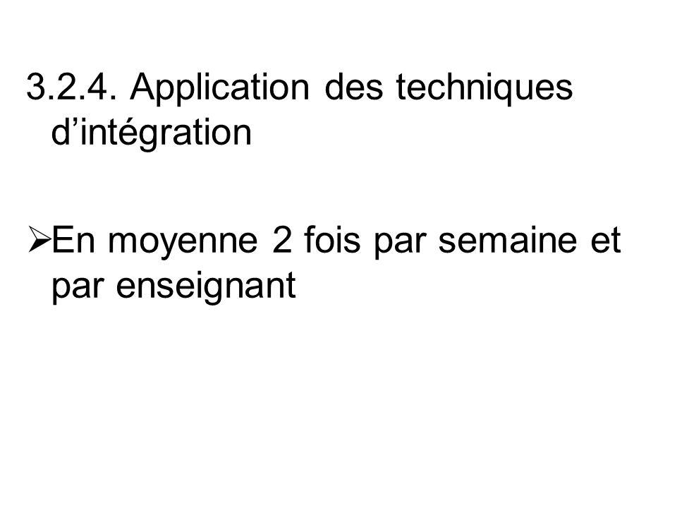 3.2.4. Application des techniques d'intégration