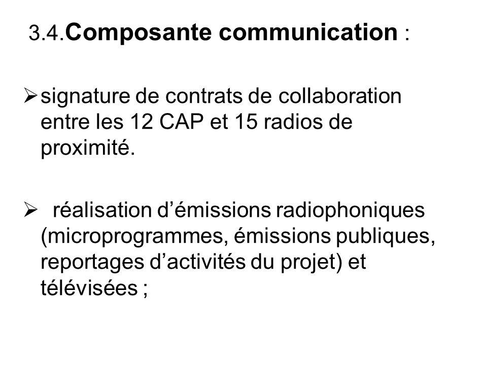 3.4.Composante communication :