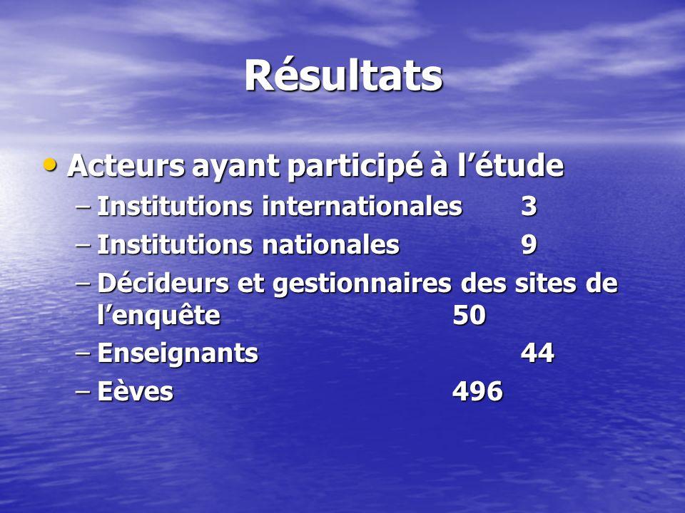 Résultats Acteurs ayant participé à l'étude