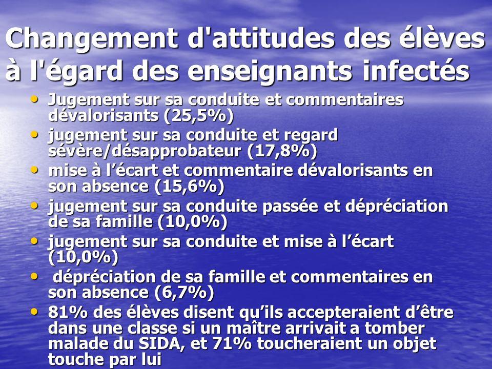 Changement d attitudes des élèves à l égard des enseignants infectés