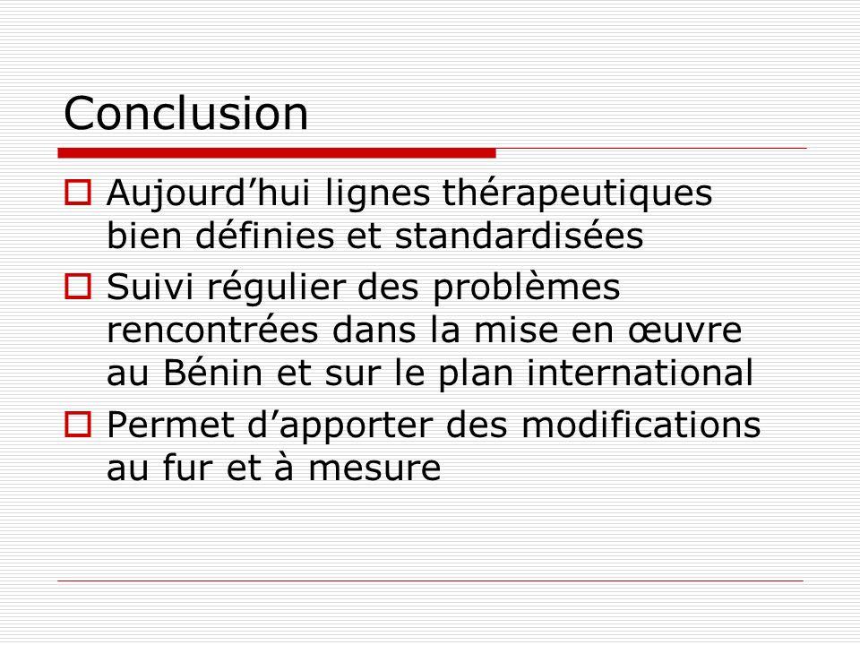 Conclusion Aujourd'hui lignes thérapeutiques bien définies et standardisées.