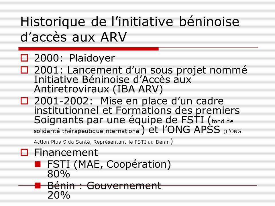 Historique de l'initiative béninoise d'accès aux ARV