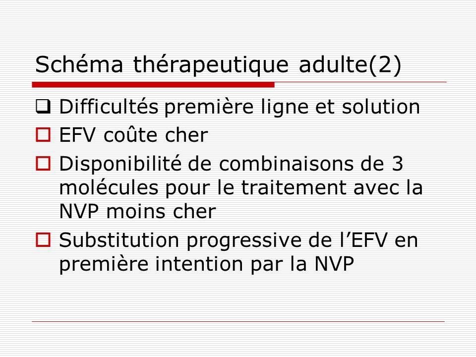 Schéma thérapeutique adulte(2)
