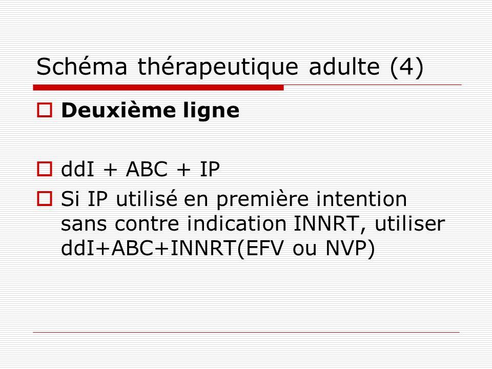Schéma thérapeutique adulte (4)