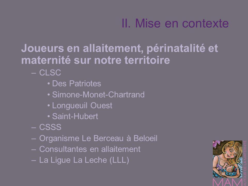 II. Mise en contexteJoueurs en allaitement, périnatalité et maternité sur notre territoire. CLSC. Des Patriotes.