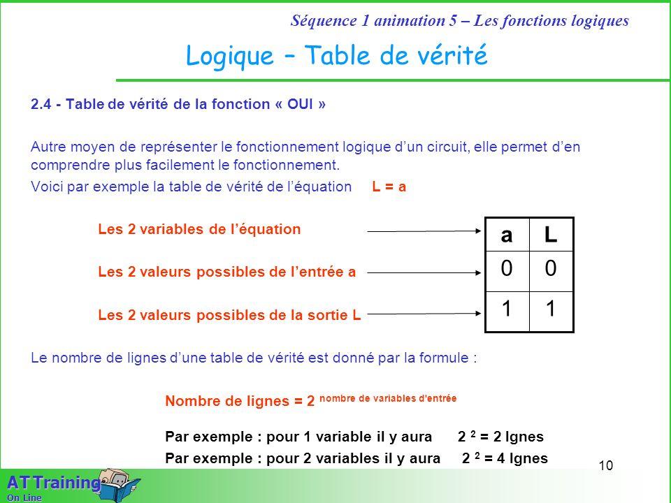 1 5 les fonctions logiques ppt t l charger for Base logique