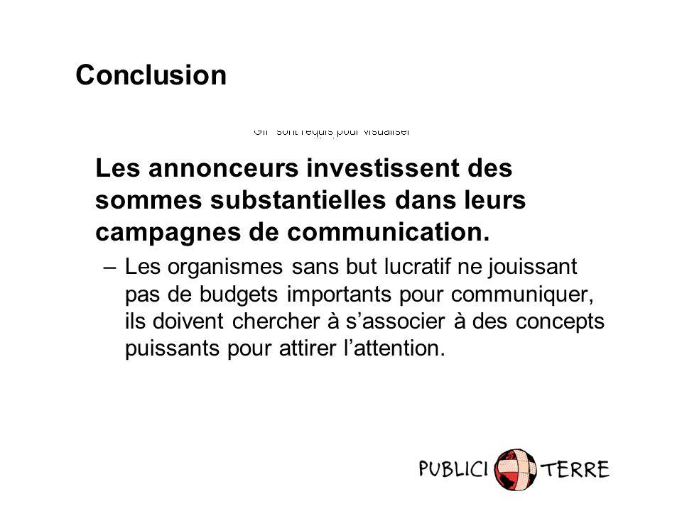 Conclusion Les annonceurs investissent des sommes substantielles dans leurs campagnes de communication.