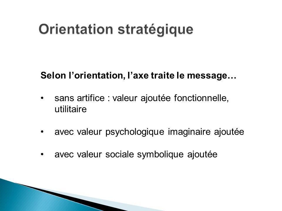 Orientation stratégique