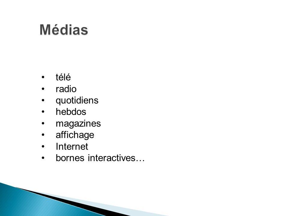 Médias télé radio quotidiens hebdos magazines affichage Internet