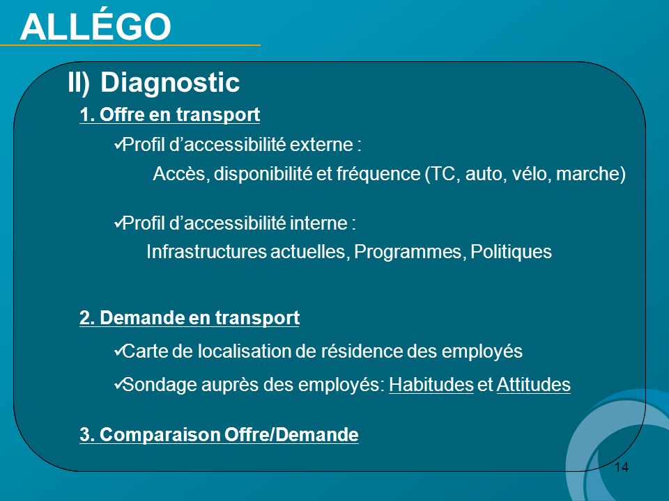 ALLÉGO II) Diagnostic 1. Offre en transport