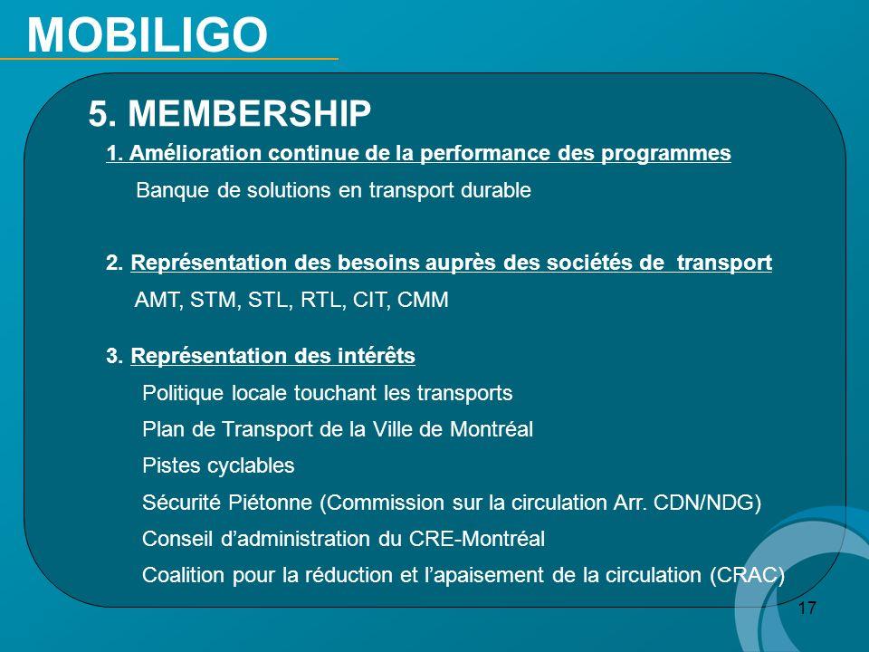 MOBILIGO 5. MEMBERSHIP. 1. Amélioration continue de la performance des programmes. Banque de solutions en transport durable.