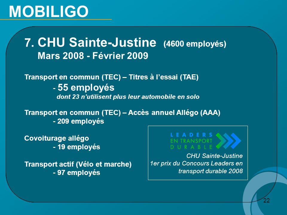 MOBILIGO 7. CHU Sainte-Justine (4600 employés)