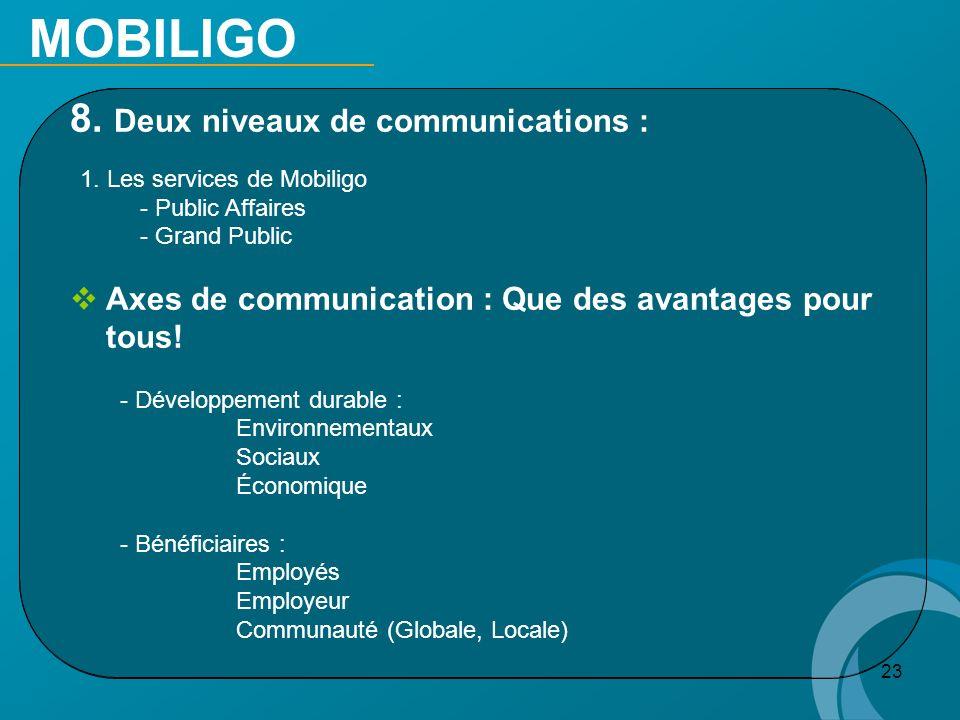 MOBILIGO 8. Deux niveaux de communications :