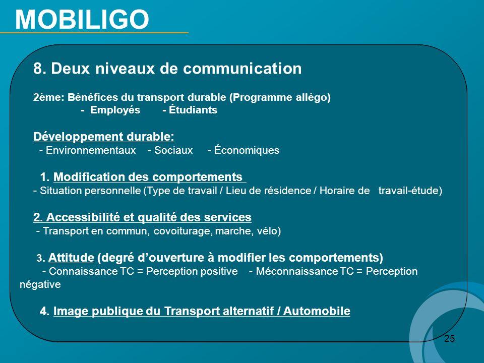 MOBILIGO 8. Deux niveaux de communication Développement durable: