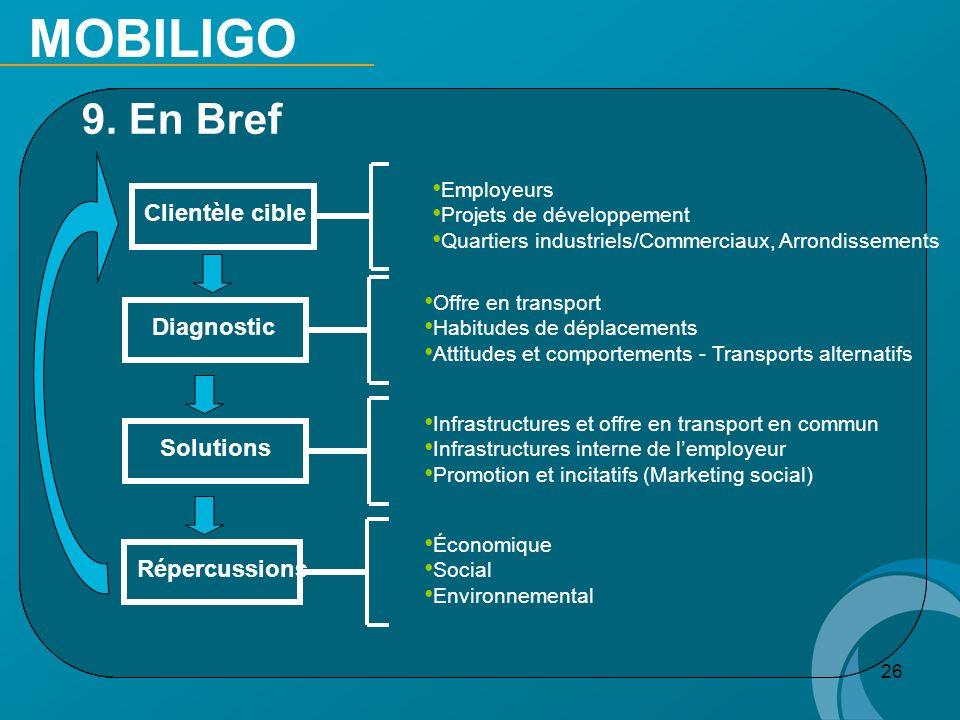 MOBILIGO 9. En Bref Clientèle cible Diagnostic Solutions Répercussions