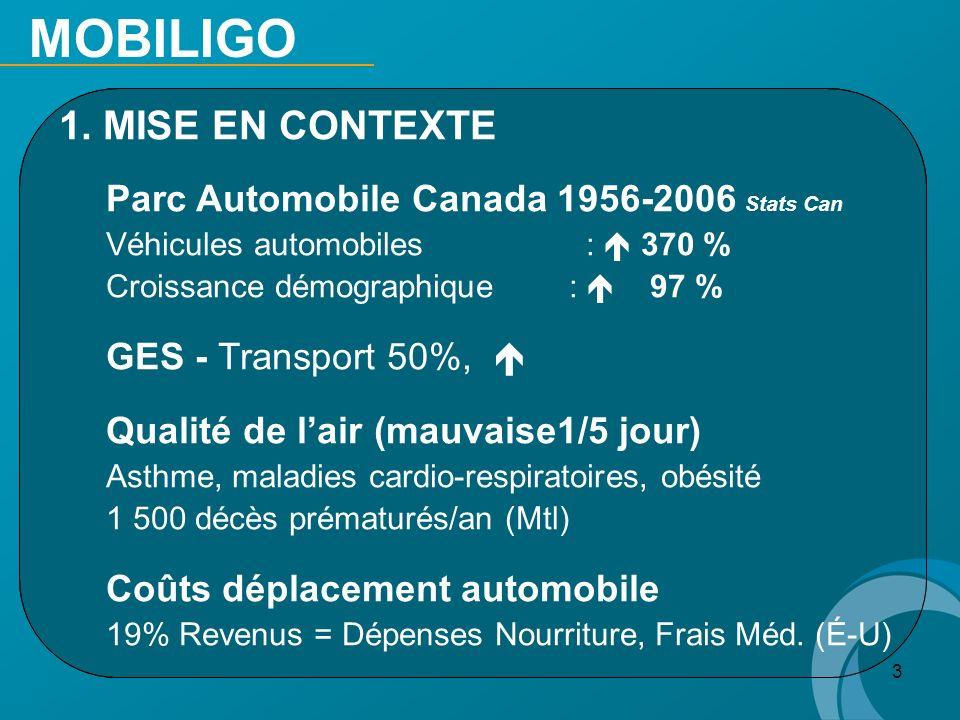 MOBILIGO MISE EN CONTEXTE Parc Automobile Canada 1956-2006 Stats Can