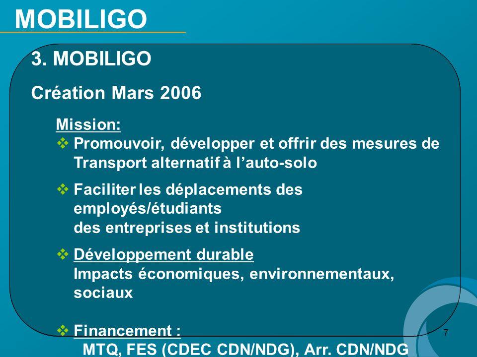 MOBILIGO 3. MOBILIGO Création Mars 2006 Mission:
