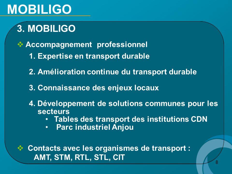 MOBILIGO 3. MOBILIGO Accompagnement professionnel