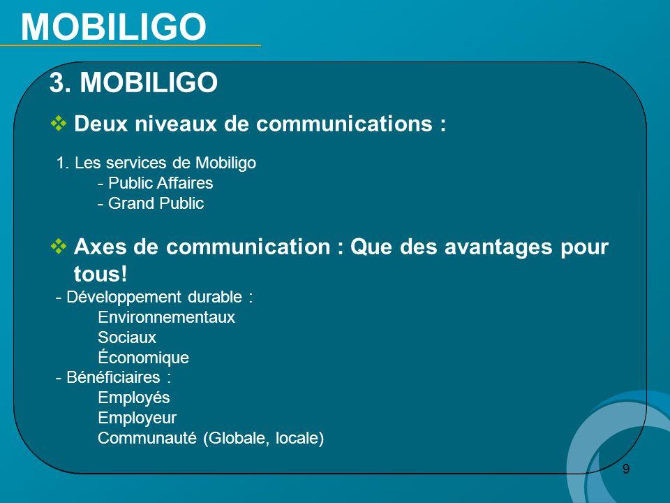 MOBILIGO 3. MOBILIGO Deux niveaux de communications :