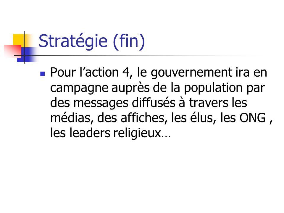Stratégie (fin)