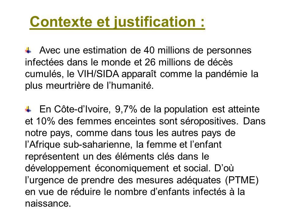 Contexte et justification :