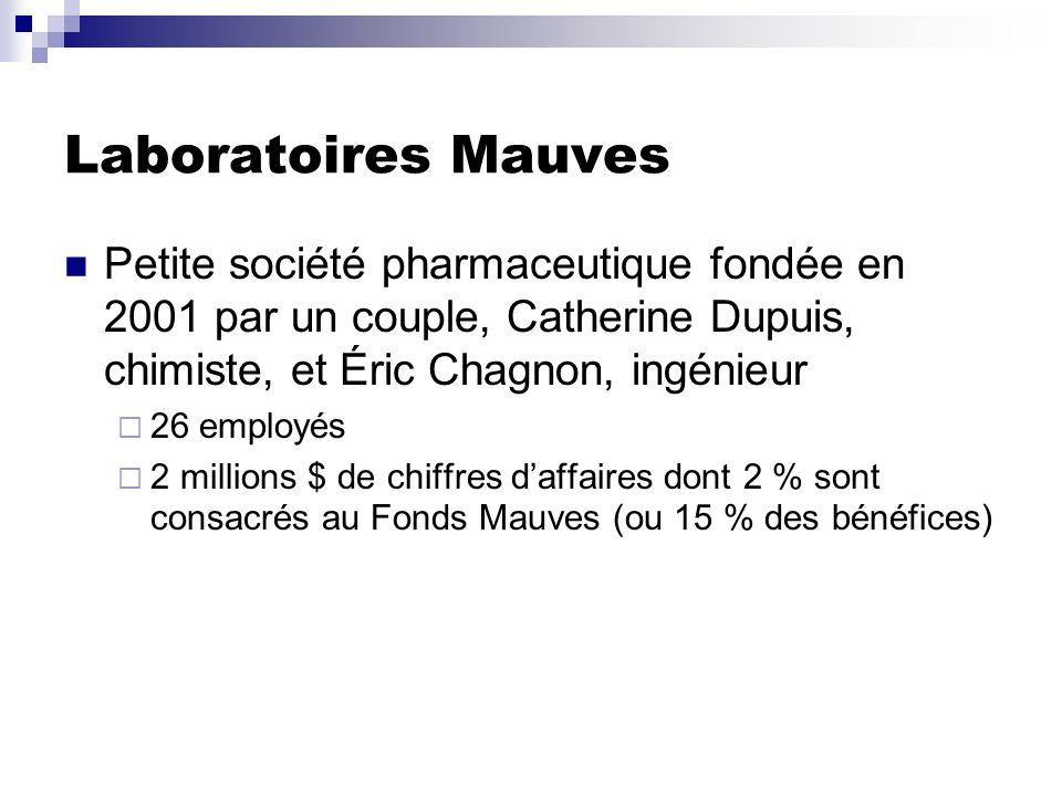 Laboratoires Mauves Petite société pharmaceutique fondée en 2001 par un couple, Catherine Dupuis, chimiste, et Éric Chagnon, ingénieur.