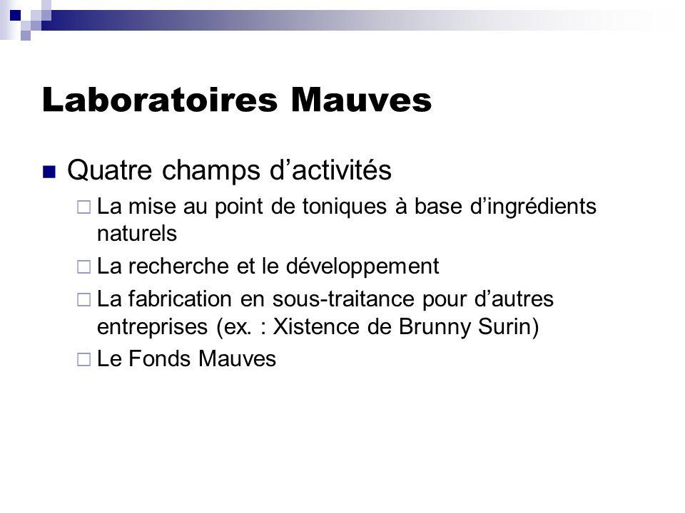 Laboratoires Mauves Quatre champs d'activités