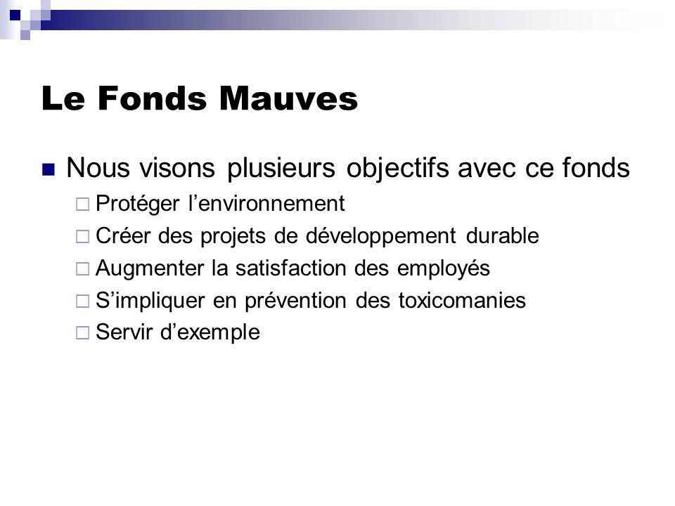 Le Fonds Mauves Nous visons plusieurs objectifs avec ce fonds