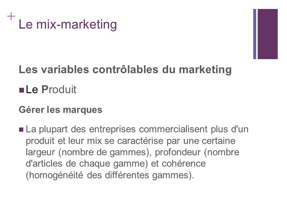 Le mix-marketing Les variables contrôlables du marketing Le Produit