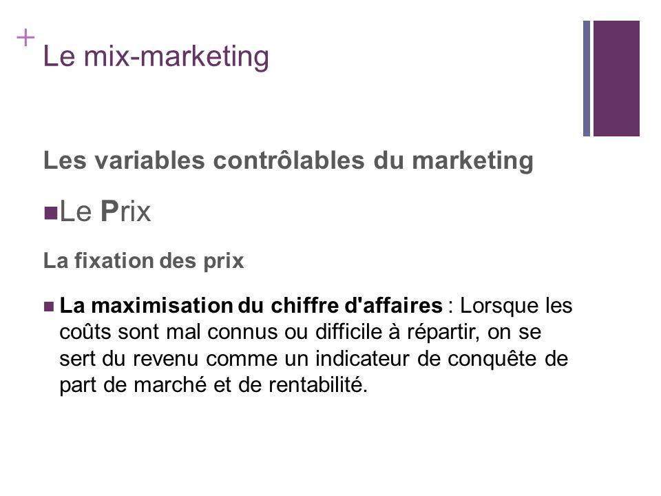 Le mix-marketing Le Prix Les variables contrôlables du marketing