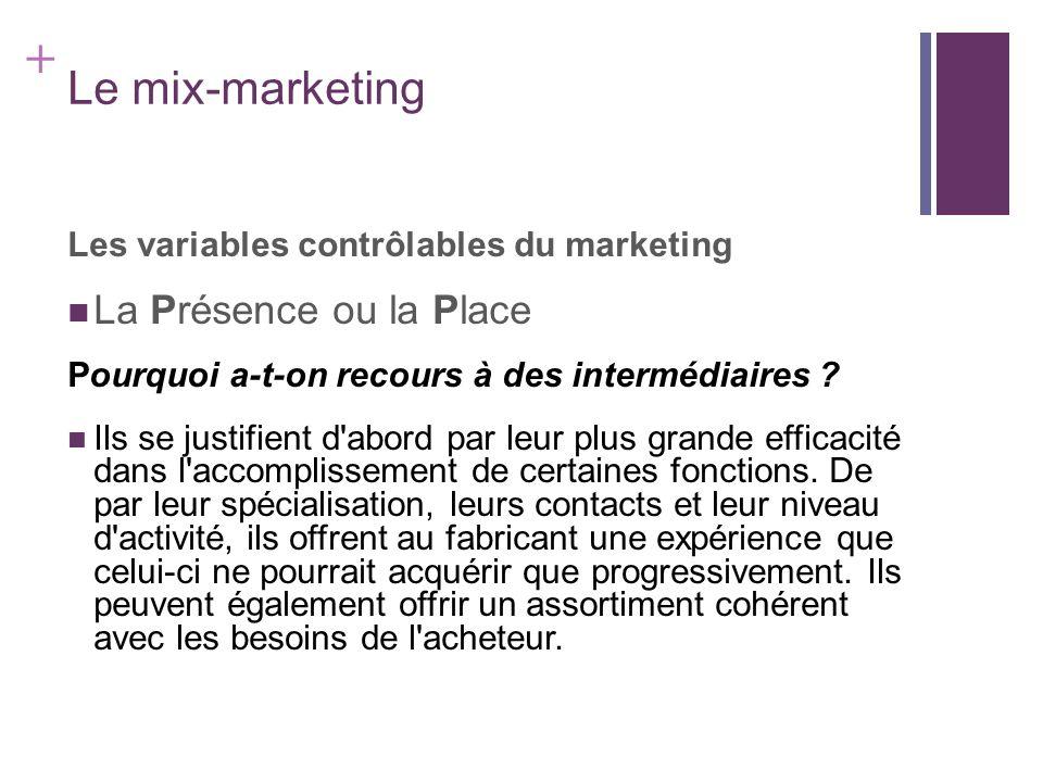 Le mix-marketing La Présence ou la Place