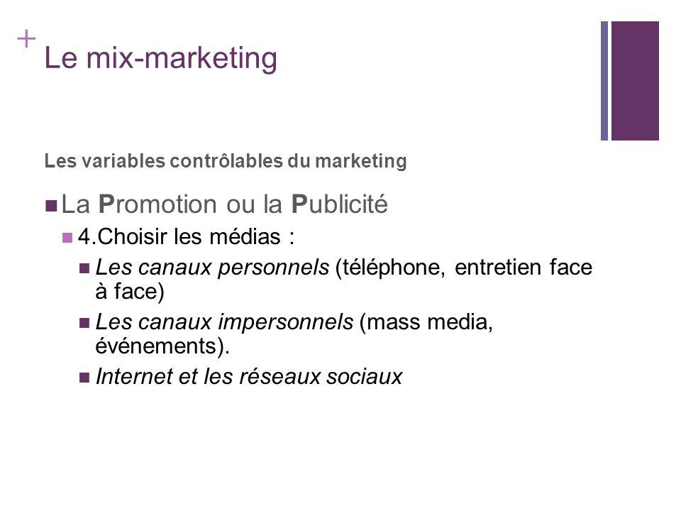 Le mix-marketing La Promotion ou la Publicité 4.Choisir les médias :