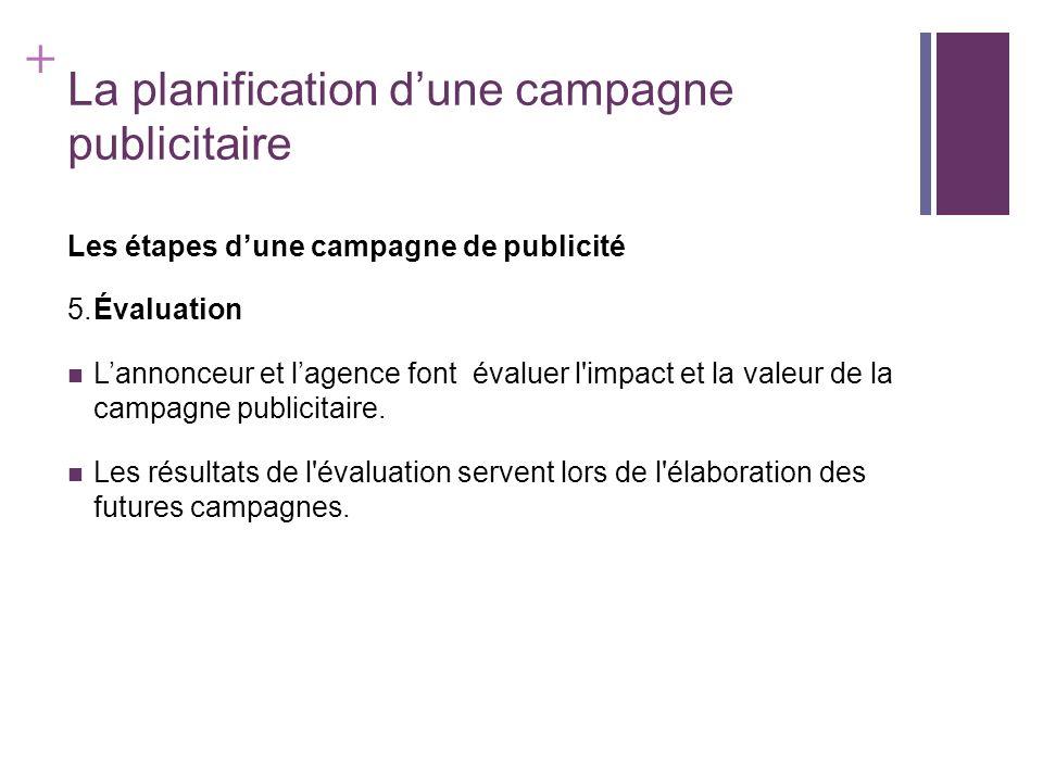 La planification d'une campagne publicitaire