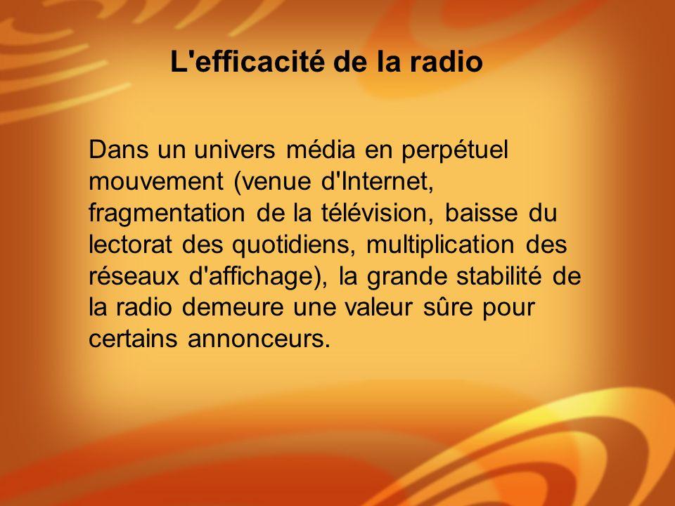 L efficacité de la radio