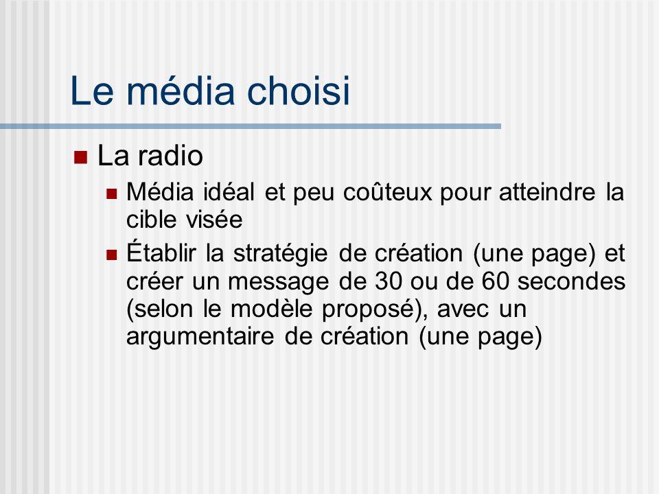 Le média choisi La radio