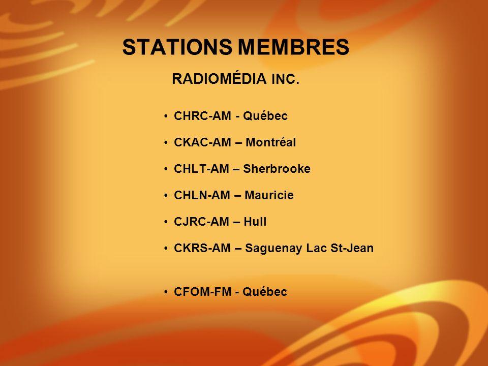 STATIONS MEMBRES RADIOMÉDIA INC. CHRC-AM - Québec CKAC-AM – Montréal
