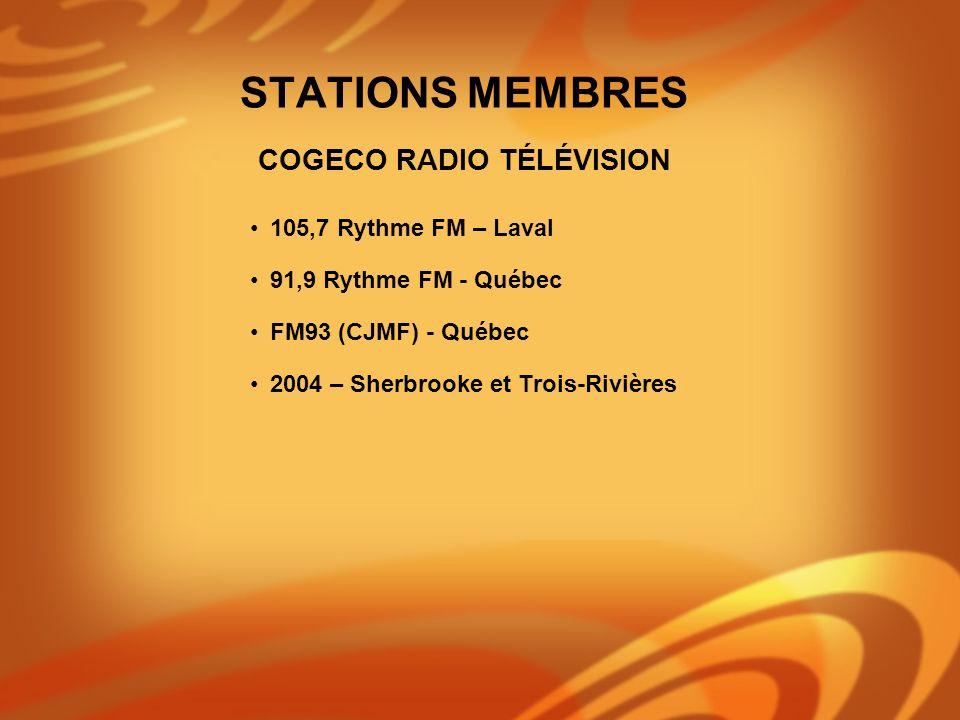 STATIONS MEMBRES COGECO RADIO TÉLÉVISION 105,7 Rythme FM – Laval