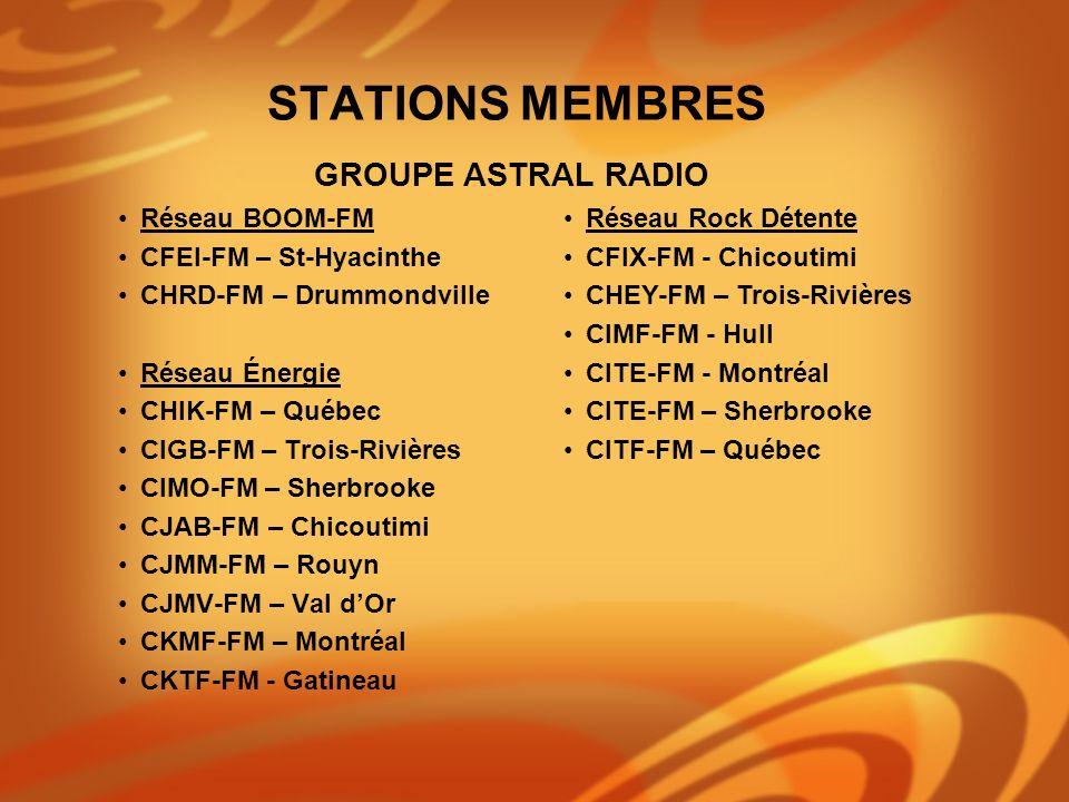 STATIONS MEMBRES GROUPE ASTRAL RADIO Réseau BOOM-FM