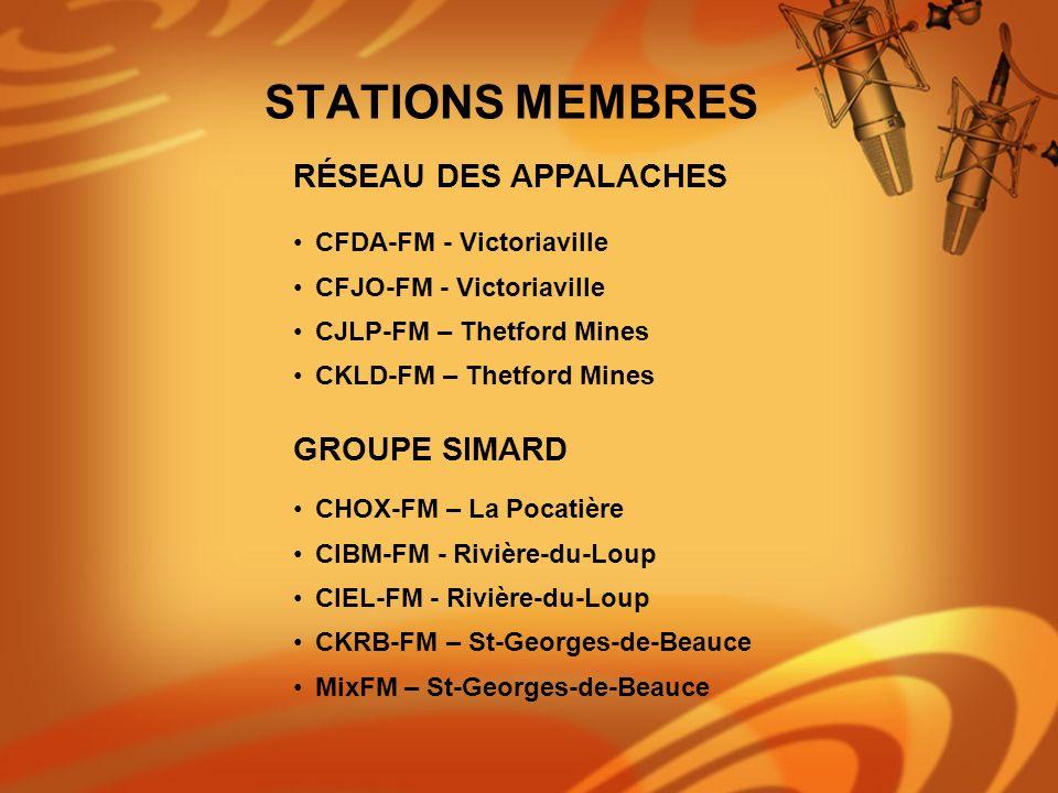 STATIONS MEMBRES RÉSEAU DES APPALACHES GROUPE SIMARD
