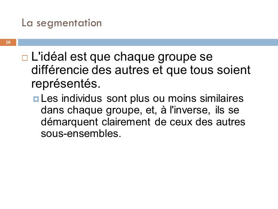 La segmentation L idéal est que chaque groupe se différencie des autres et que tous soient représentés.