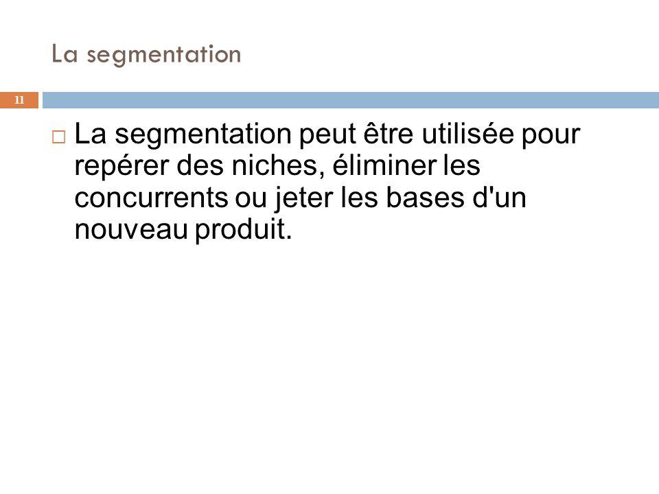 La segmentation La segmentation peut être utilisée pour repérer des niches, éliminer les concurrents ou jeter les bases d un nouveau produit.