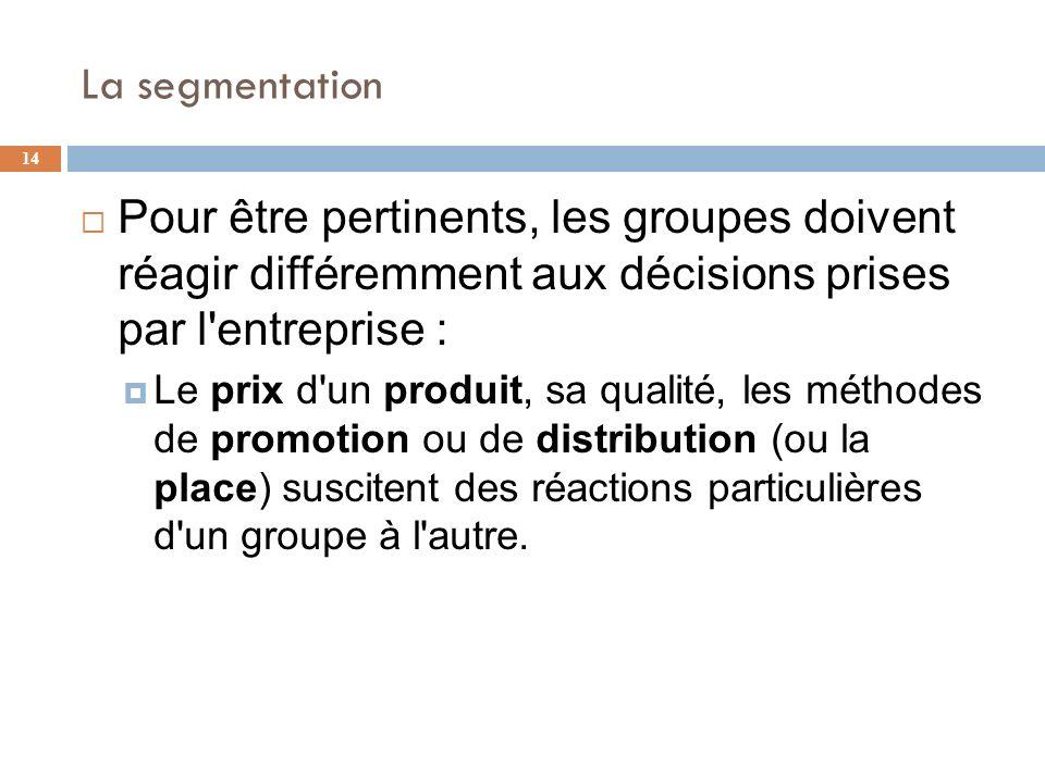 La segmentation Pour être pertinents, les groupes doivent réagir différemment aux décisions prises par l entreprise :