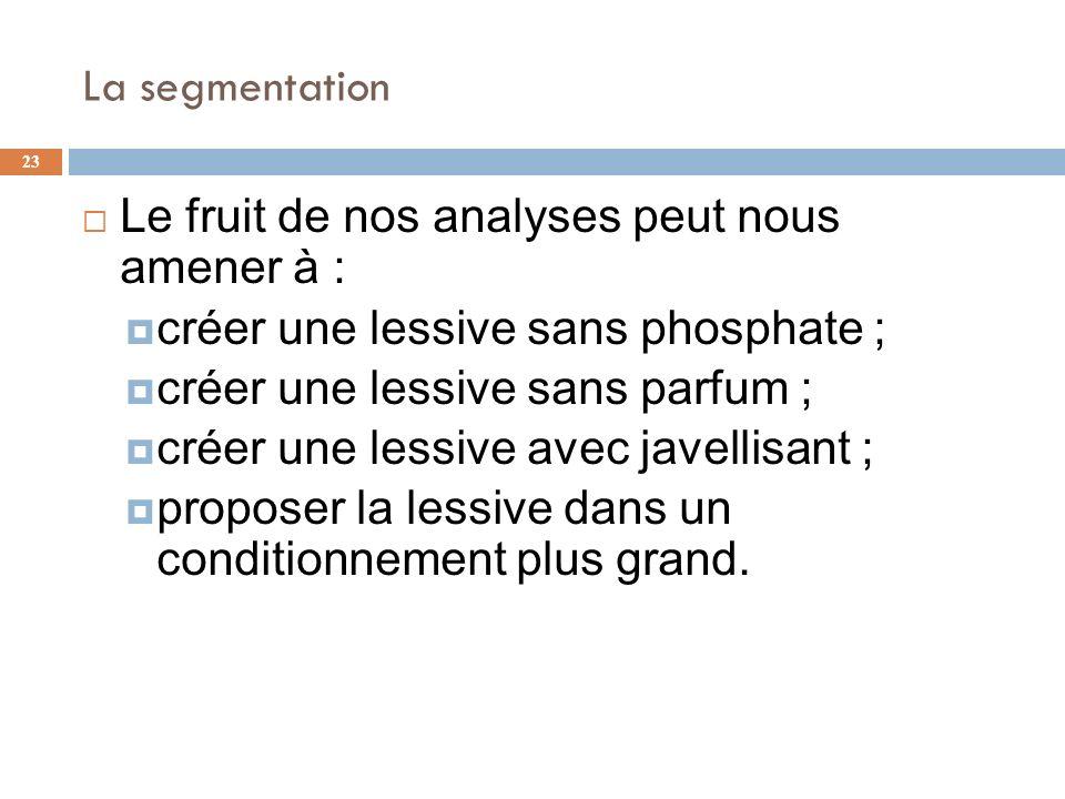 La segmentation Le fruit de nos analyses peut nous amener à : créer une lessive sans phosphate ; créer une lessive sans parfum ;