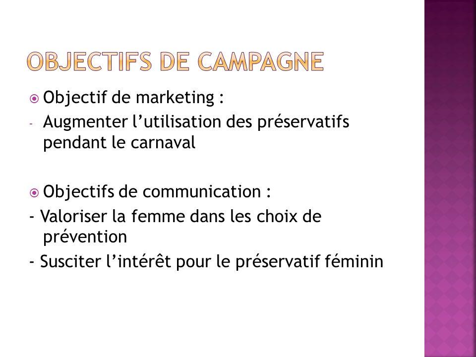 Objectifs de campagne Objectif de marketing :