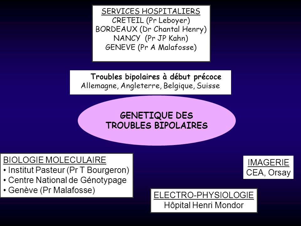 Historique 1988-2005 GENETIQUE DES TROUBLES BIPOLAIRES