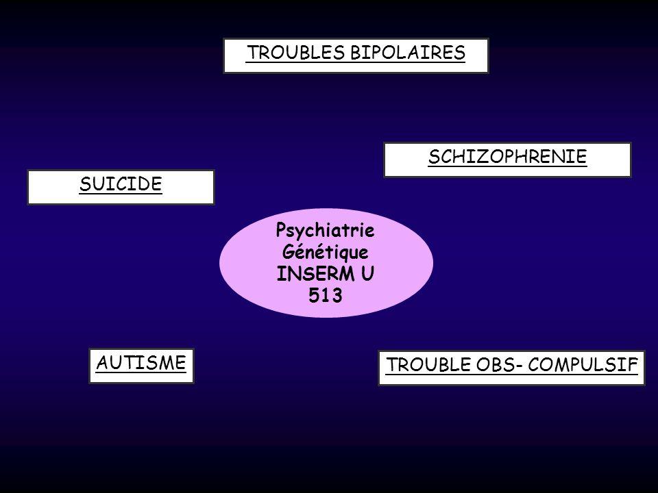 Psychiatrie Génétique