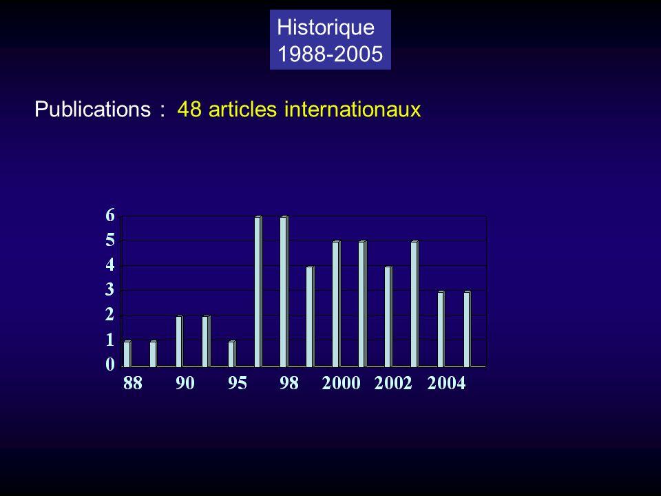 Historique 1988-2005 Publications : 48 articles internationaux