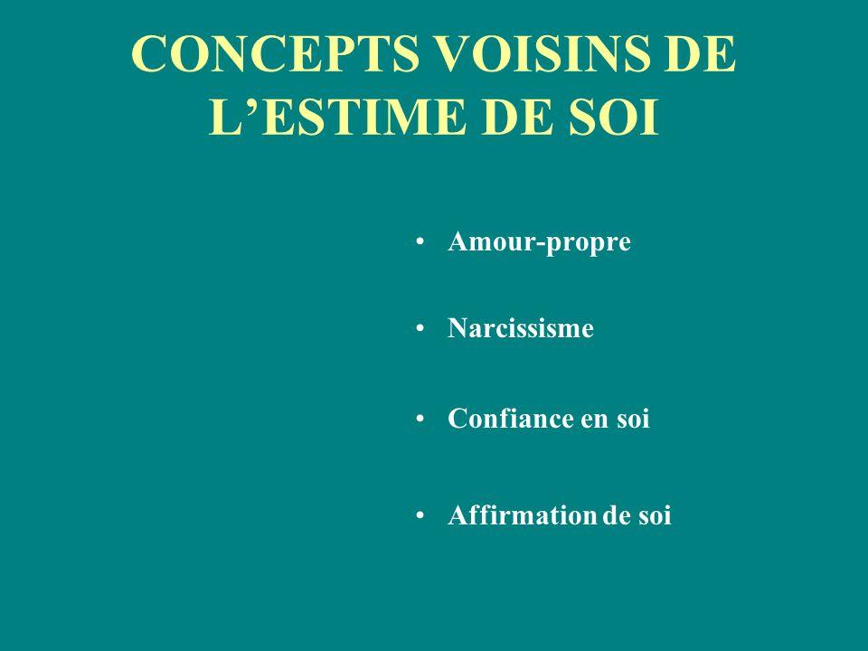 CONCEPTS VOISINS DE L'ESTIME DE SOI
